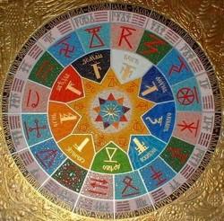 Новолетие, древнерусский календарь, Даарийский Круголет Числобога, летоисчисление Ведической цивилизации, ja-rus