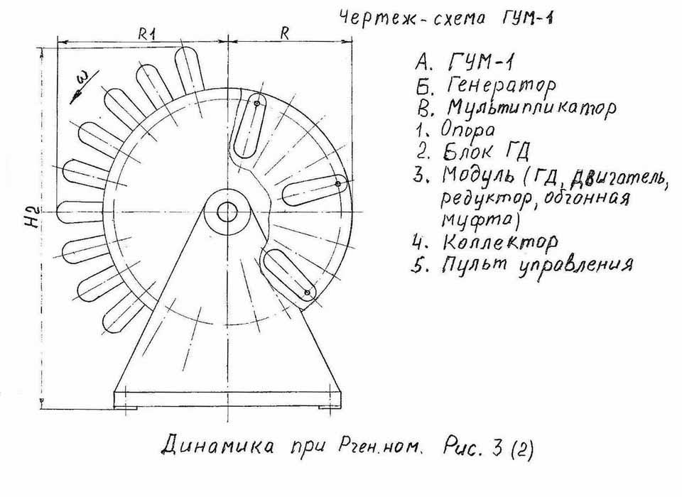 Чертёж-схема ГУМ-1 (лист 2)