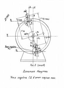 альтернативный источник энергии, гравитационный двигатель, запретные разработки, Эдуард Соболев, электростанция, производство электроэнергии, Я - Рус!