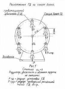 гравитационный двигатель, альтернативный источник энергии, запретные разработки, Эдуард Соболев, электростанция, производство электроэнергии, Я - Рус!