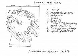 чертёж, схема, генератор электроэнергии, научно технический прогресс, вечный двигатель, идеи Тесла, Россия, преобразователь кинетической энергии, источник дармовой энергии
