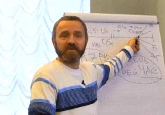 Сергей Данилов. Лекция Психическое время